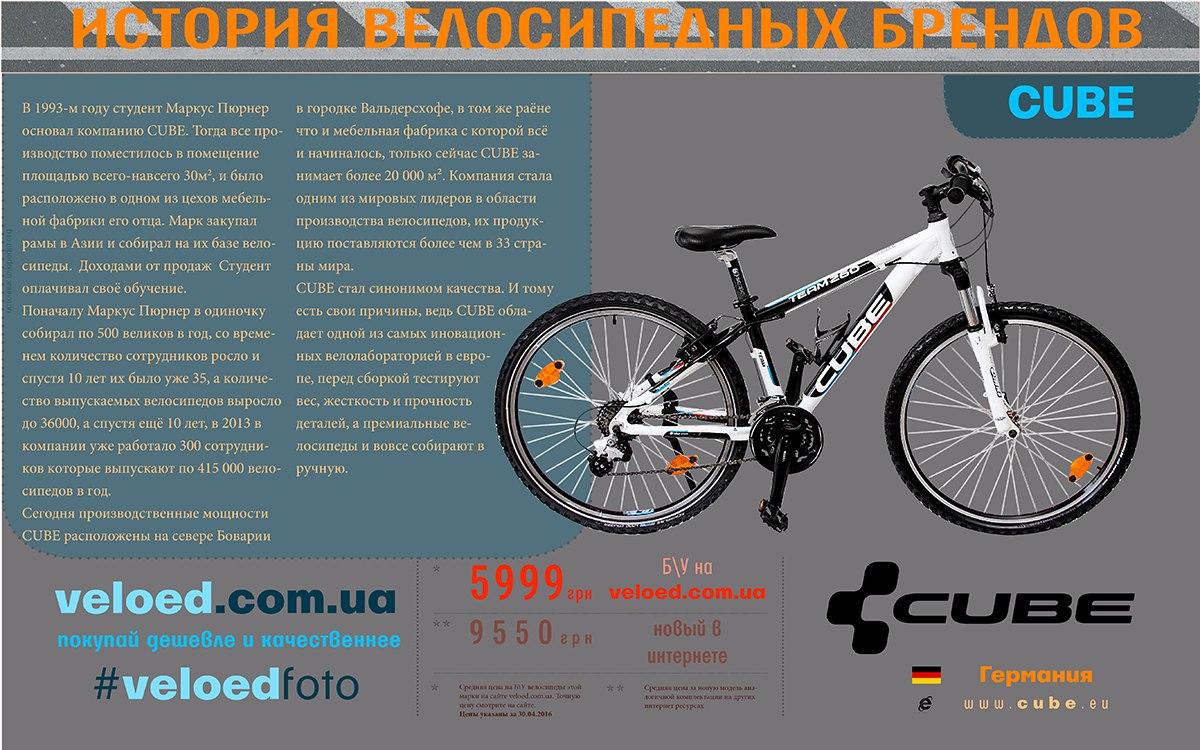 Велосипеды Cube. История